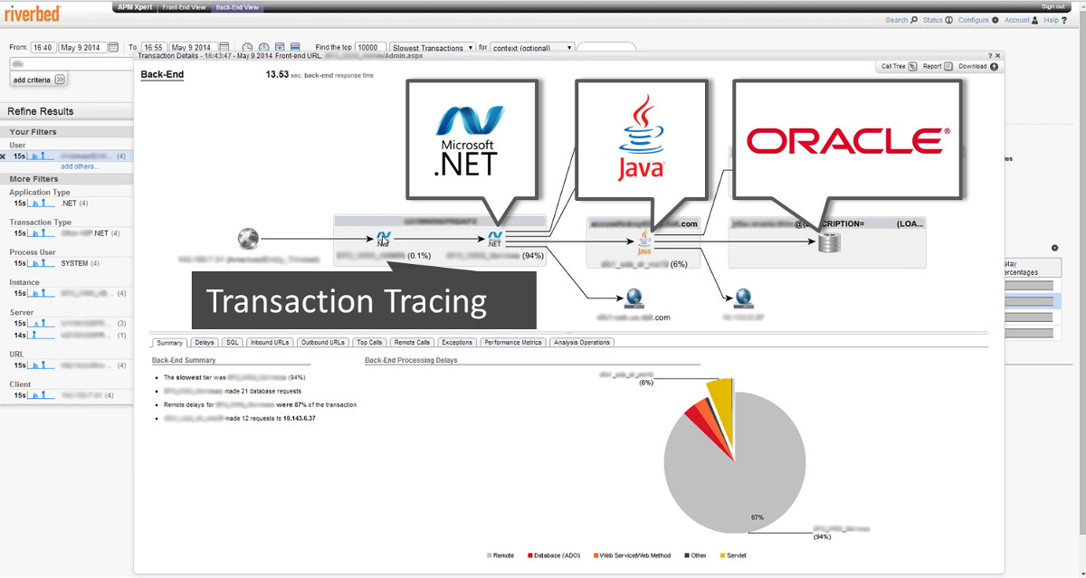 Transaction tracing